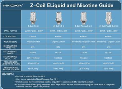 Innokin Zlide Zenith Z Plex3D 0.48 Ohm Coils