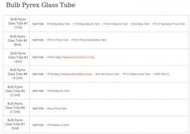 SMOK Pyrex Glass Tube Number #5 (3.5ml)