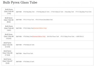 SMOK Baby V2 Extension Glass Tube Number #7 (5ml)